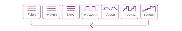 Lush 2 - vibrating modes